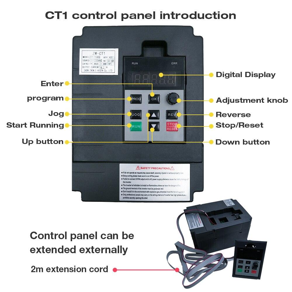 CT1控制面板描述