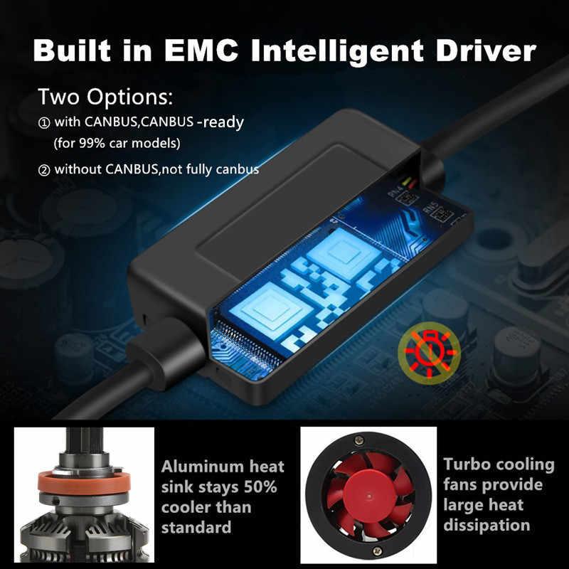ใหม่มาถึง H4 LED H7 ไม่มีข้อผิดพลาดรถยนต์ไฟหน้าหลอดไฟ H11 LED H8 HB3 9005 HB4 9006 6500K 12V 16000LM อัตโนมัติไฟ LED หมอก