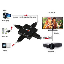 HD 3 Port Switch Auto Switcher Video Splitter Selector HDTV 1080 P 3 Input 1 Output(China)