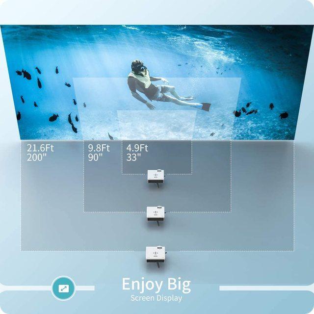 VANKYO Leisure 410XX Mini Projector 1080P 200 6