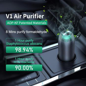 Neekin Air purifier Car Formaldehyde Removal purifier Air Freshener Cleaner for car bacterial Disinfection Purifier for home bed