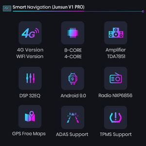 Image 4 - Junsun V1 Android 10.0 2G+32G DSP Car Radio Multimedia Video Player For Hyundai Santa Fe 2 2006 2012 Navigation GPS 2 din no dvd