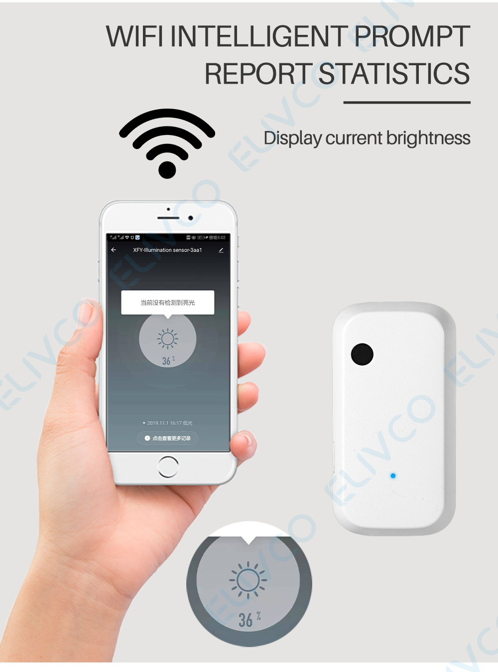 tuya controle app automação residencial inteligente