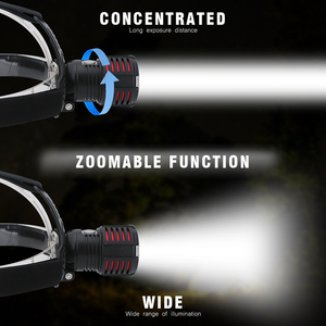Image 4 - Linterna frontal LED XHP  P71 recargable por USB, superbrillante, con ZOOM, para pesca