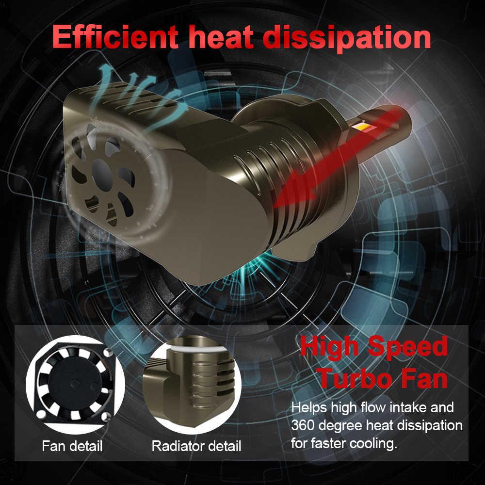 roadsun 1:1 DESIGN H7 Led H4 Car headlight Bulbs H11 9005 9006 50W 10000LM 6000K Super Mini Size Led Auto Headlamp 12V 24V