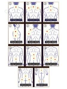 Image 5 - 20pcs Medical บรรเทาอาการปวดร่วม,บวมแพทช์ร่วม Patch กระดูกสันหลังส่วนคอ lumbar Patch 100% Pure สมุนไพรจีน