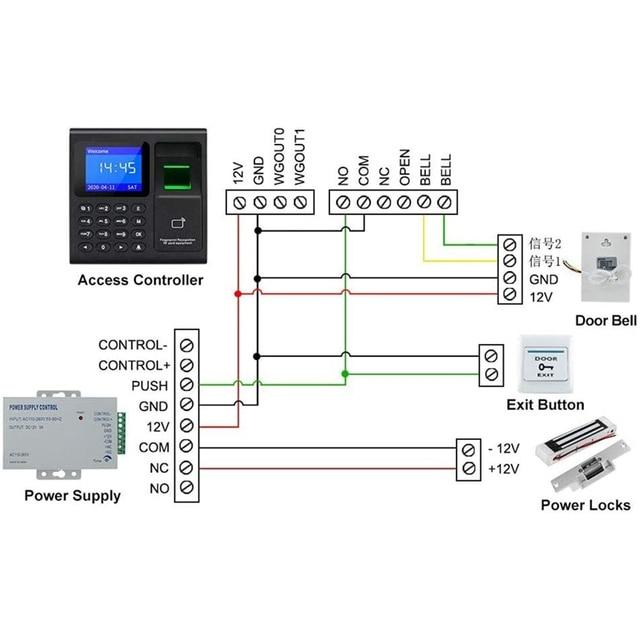 Biometric RFID Access Control System RFID Keypad USB Fingerprint System Electronic Time Clock Attendance Machine 5