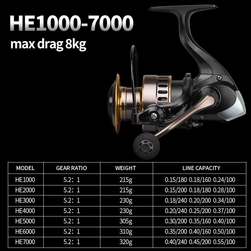 Žūklės ritė 1000-7000 10 kg 5,2: 1 greitaeigė metalinė ritė - Žvejyba - Nuotrauka 2