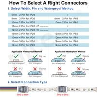 Коннекторы для соединения светодиодной ленты и проводов, много разных