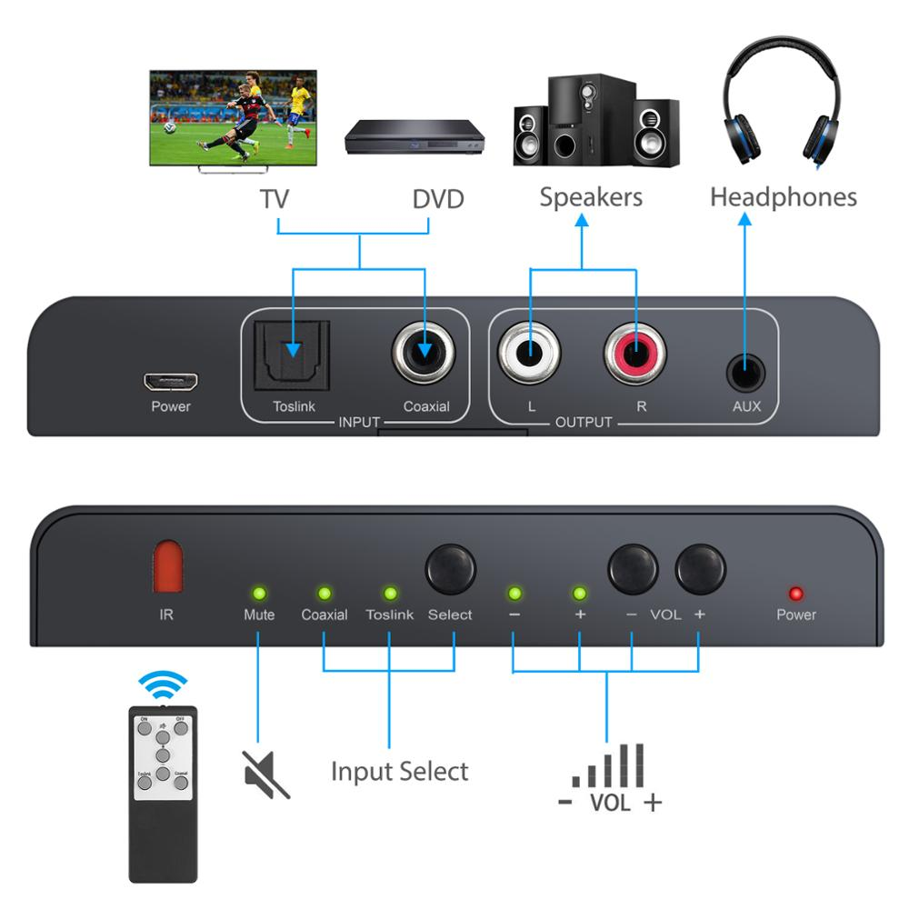 lowest price PROZOR DAC Digital To Analog Audio Converter With IR Remote Control Optical Toslink Coaxial To RCA 3 5mm Jack Adapter 192kHz