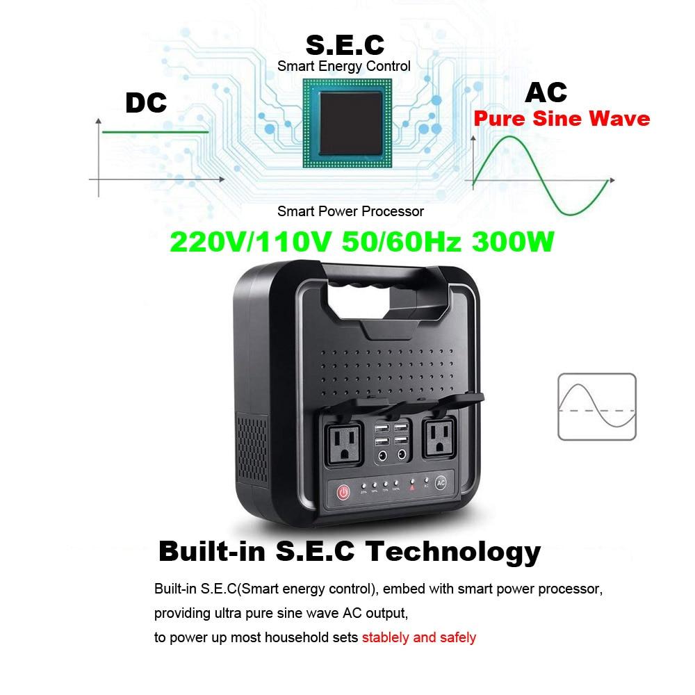 Портативный генератор электростанции AC 110V 220V 220WH DC 54000mAh источник питания для наружного кемпинга бытовой техники аварийной ситуации