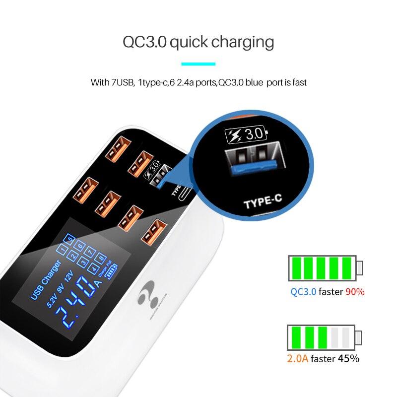 Qc30 40 быстрое зарядное устройство smart pd 100 Вт быстрая