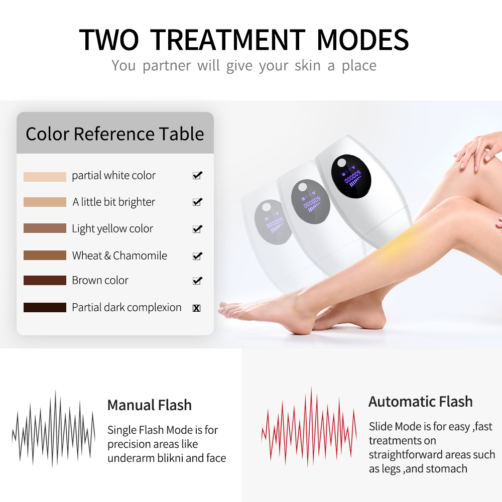 Professional Permanent IPL Laser Depilator 600000 flash LCD laser hair removal Photoepilator head painless hair remover machine