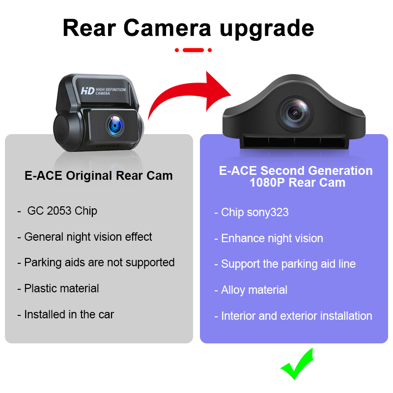 E-ACE B44 Car Camera 4K Dash Cam GPS Track WiFi Car DVR Dashcam Sony IMX335 Sensor Night Vision Recorder 5