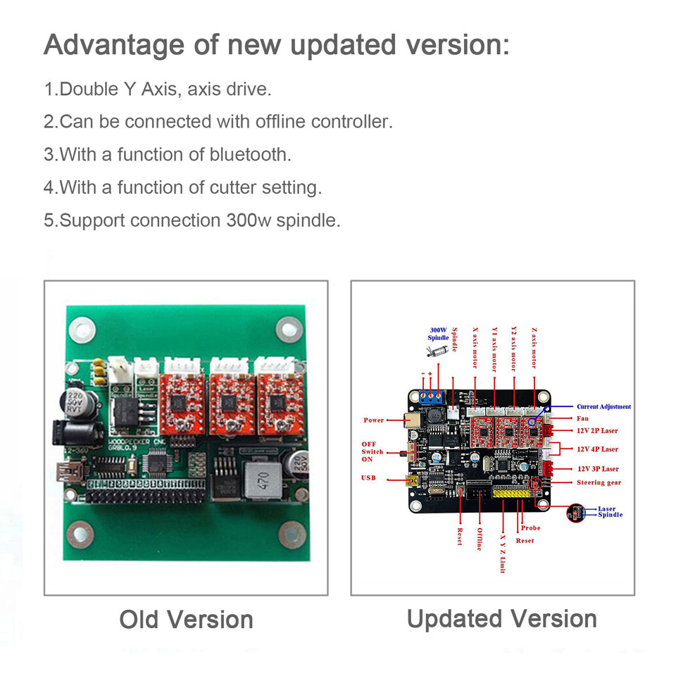 Daedalus GRBL Controller Board 3 Achsen CNC Controller Offline Controller Laser Board Für 3018 1610 2418 Gravur Maschine