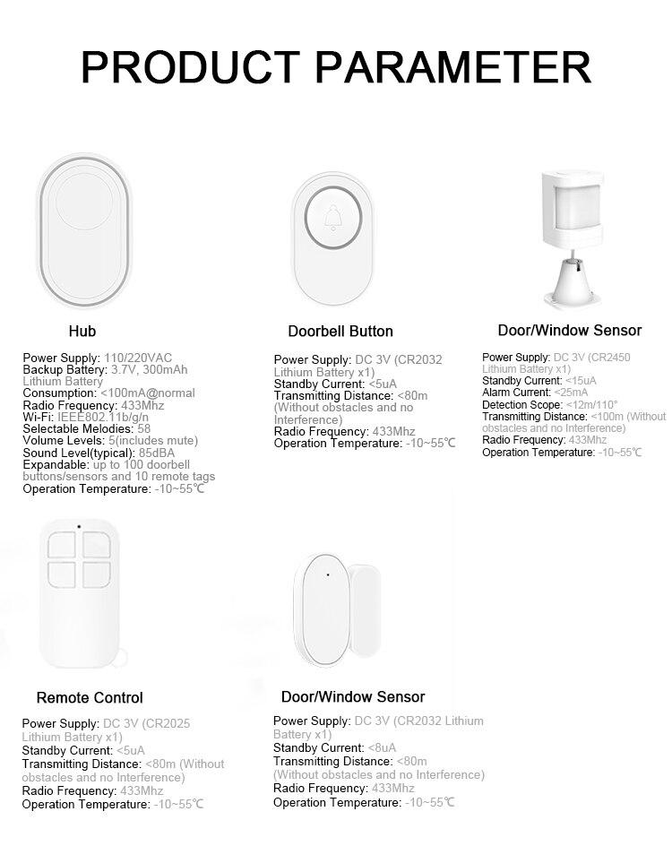 Hd6fbcd48a0514dcd8a1c989902b36ab6t - CPVAN Wireless Doorbell Alarm System Smart WIFI Doorbell Strobe Siren Tuya App 58 Sound Compatible Home Security Alarm System