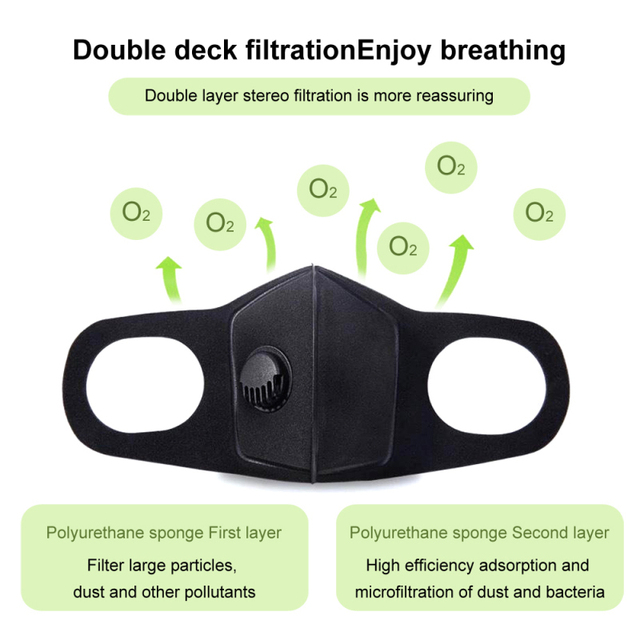 Activated Carbon Filter Masks Double Air Valve Reusable Cycling Face Mask PM2.5 Anti-fog Windproof Prevent Flu Masks 5