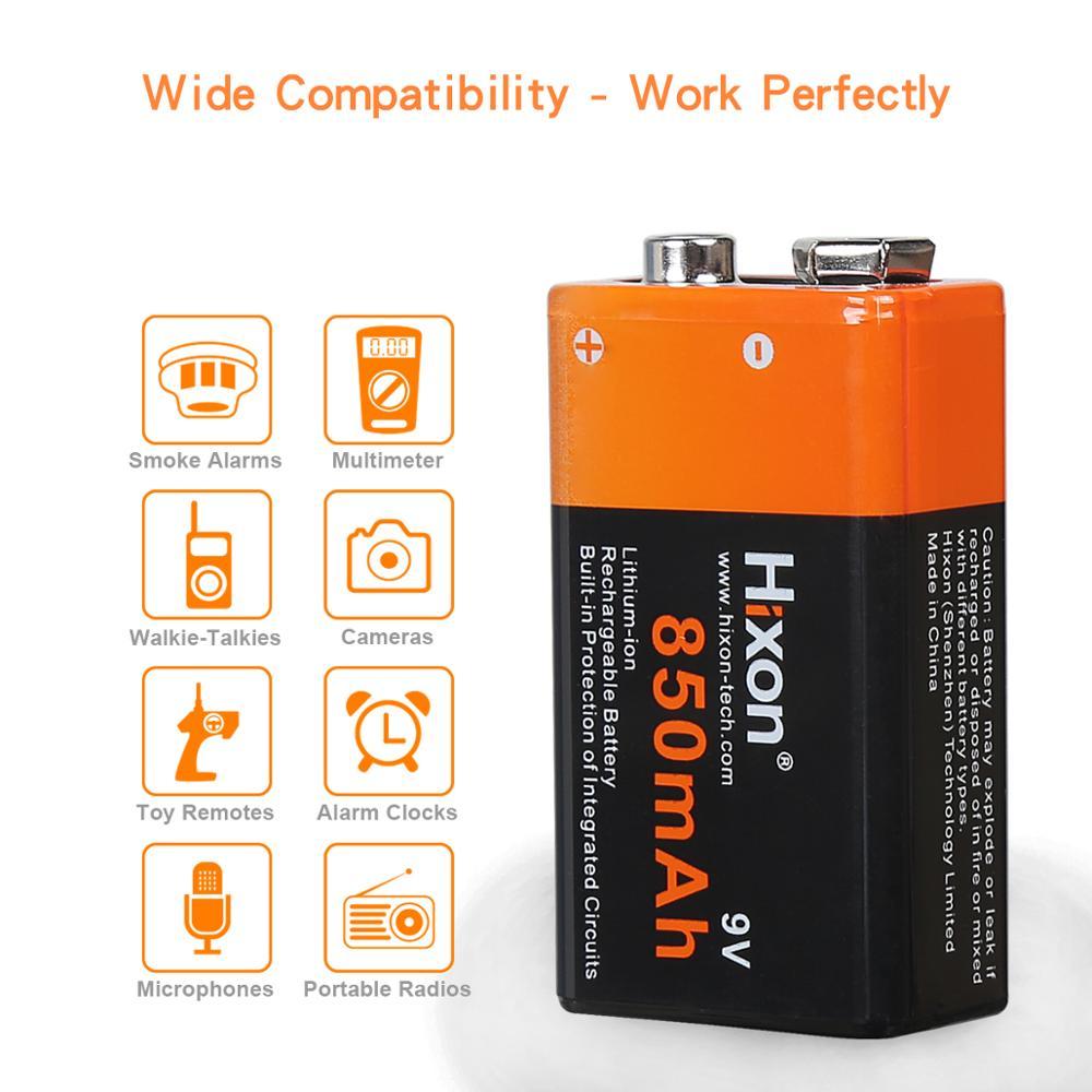 Carbon Monoxide Detectors Occupational Health Safety Products