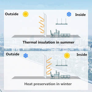 SUNICE Solar-Film Car-Photochromic Vlt-69--25%Window-Tinting Summer Sun-5pc Reduce Reduce