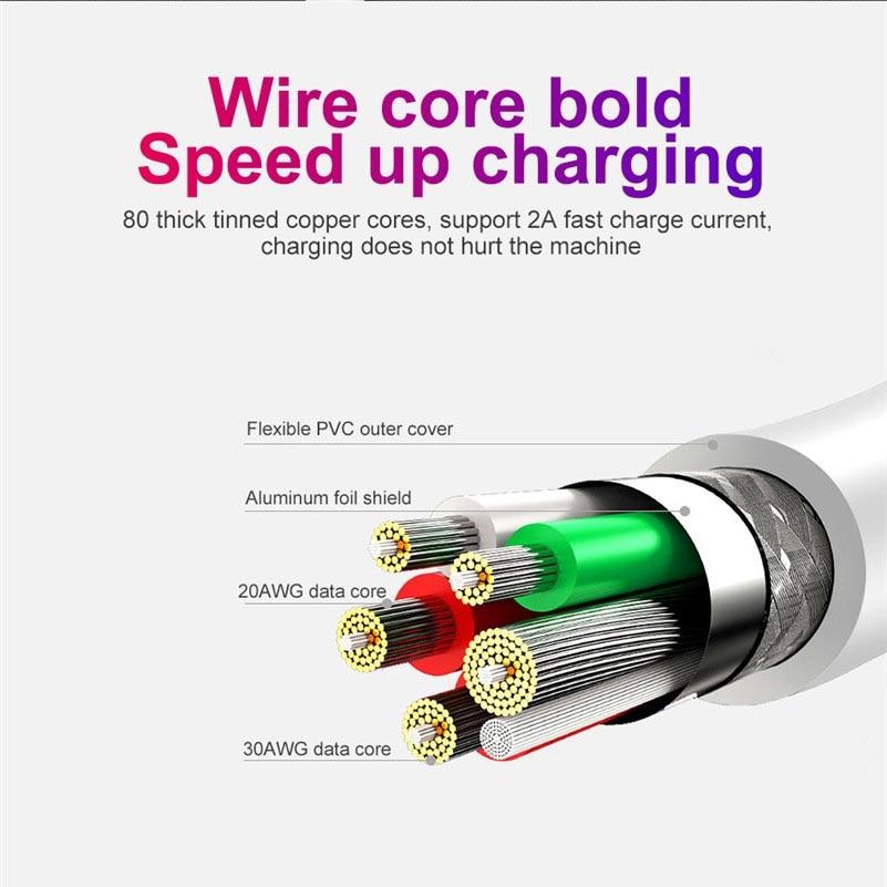 Сетевое зарядное устройство с двумя портами и зарядным кабелем для ZTE Blade A7 A5 2020 2019 20 Smart V8 V10 V9 Vita Nubia M2 Lite Axon 7 10