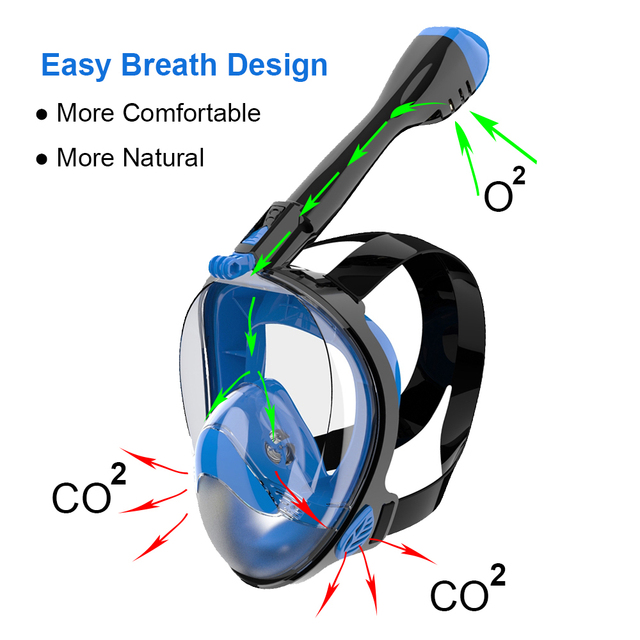 Fast To Russian! Diving Mask Underwater Scuba Anti Fog Full Face Diving Mask Snorkeling Set With Anti-skid Ring Snorkel For Swim