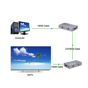 Image 4 - 4K HDMI extensor 100M R/L de salida de Audio de la señal HDMI extensión por Cat5E CAT6 RJ45 Ethernet Cable de vídeo convertidor TX RX de la PC a TV HDTV
