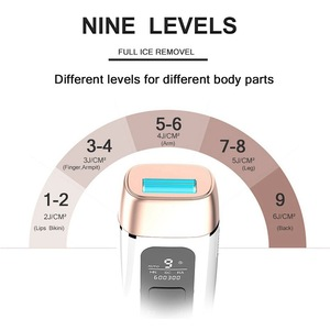 Image 3 - New LCD 4in1 600000pulsed IPL Laser Hair Removal Device Permanent Hair Removal IPL laser Epilator Armpit Hair Removal machine