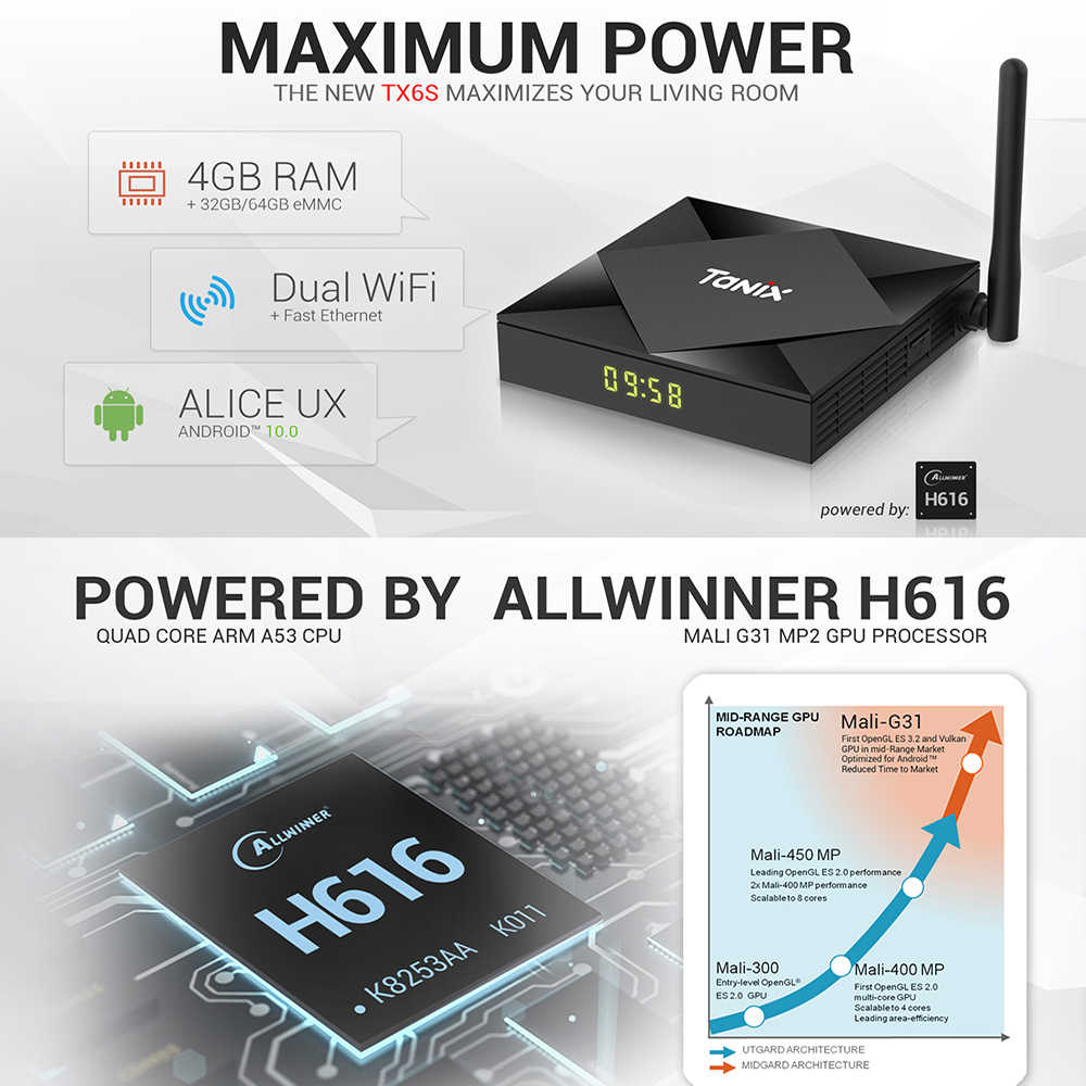 2020 Tanix TX6S Android 10 Smart TV BOX Allwinner H616 4GB 32GB 64GB TX6 décodeur prise en charge 4K double WiFi Youtube Netflix 2G 8G