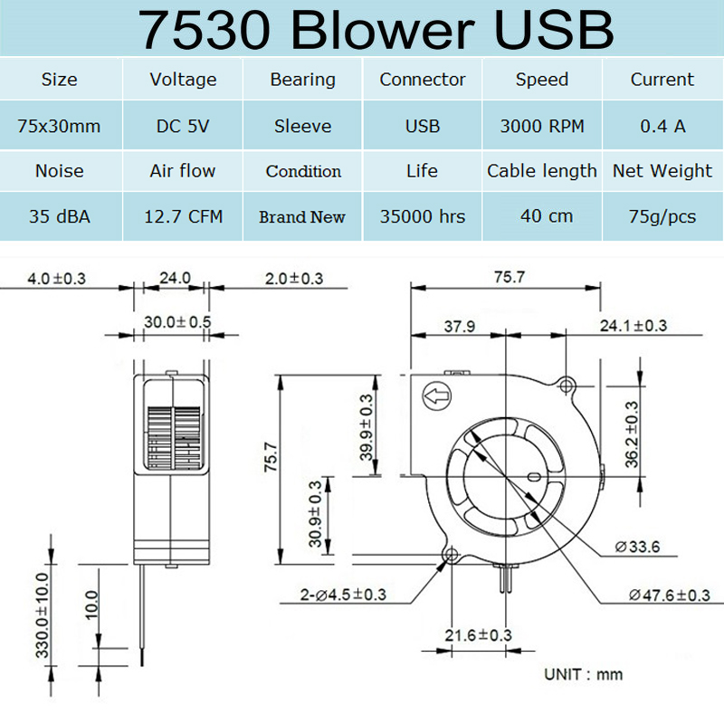 7530 blower usb-
