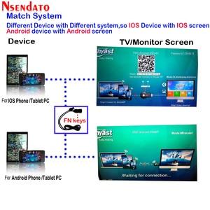 Image 4 - Anycast m2 ezcast Miracast Jede Cast Wireless für DLNA AirPlay Mirroring HD TV Stick Wifi Display Dongle Empfänger für IOS android