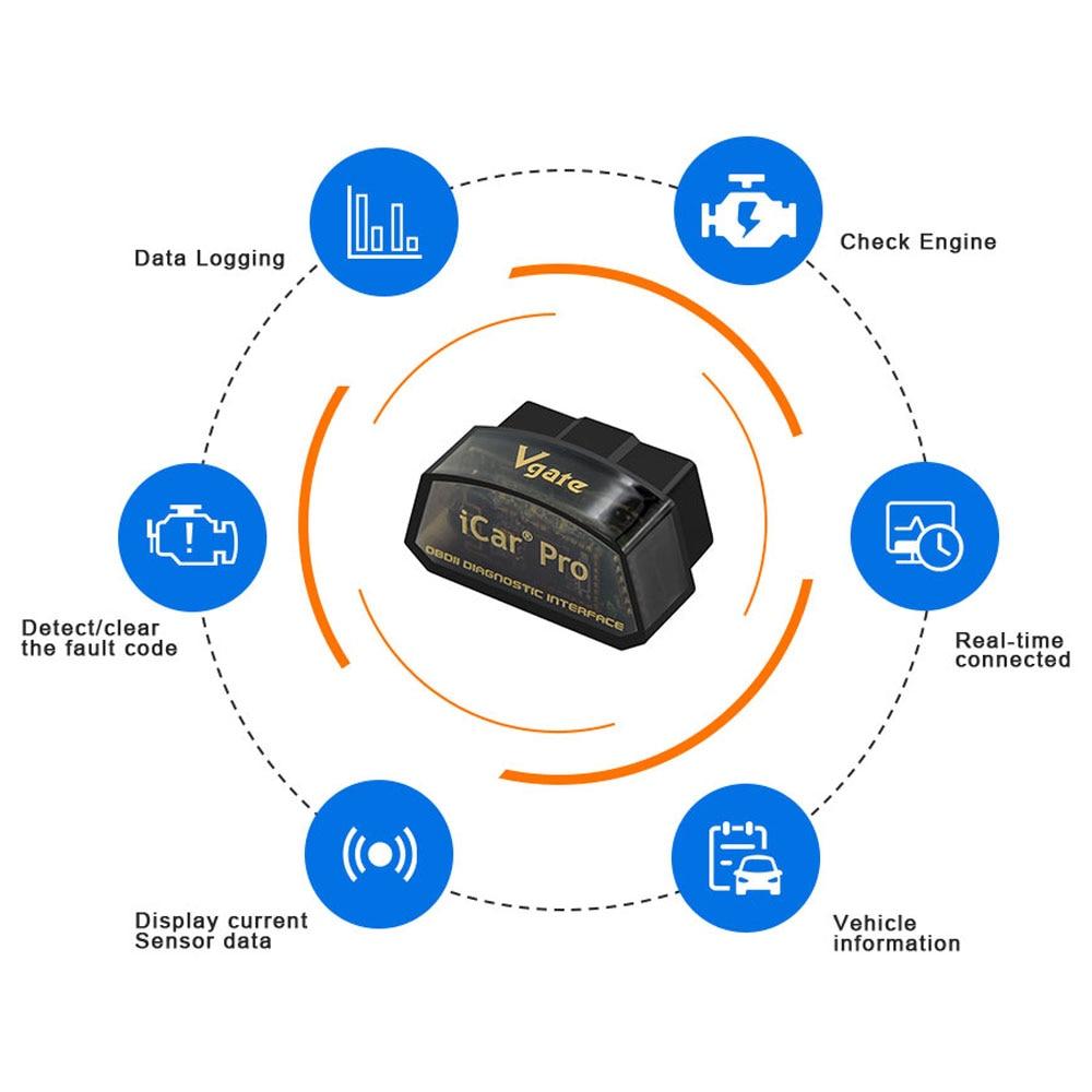 lowest price Vgate iCar Pro ELM 327 Bluetooth WIFI OBD2 Scanner car diagnostics elm327 2 2 obd 2 obd2 Diagnostic Tool scan tool pro odb2 Hot