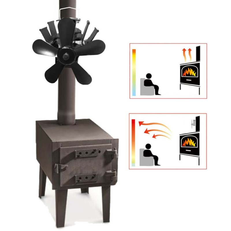 Stove Fan Low Noise Wall Mounted Thermal Heat Hanging Warm Fireplace Equipment