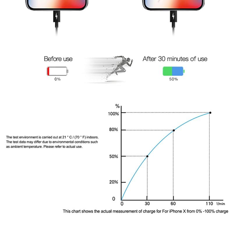 PD 20 Вт USB-C адаптер питания для зарядки электроники с разъемами стандартов США ЕС штекер QC4.0 18W смарт-телефон быстрое зарядное устройство для iPad Pro Air iPhone 12 11 Pro Max Xs X-3