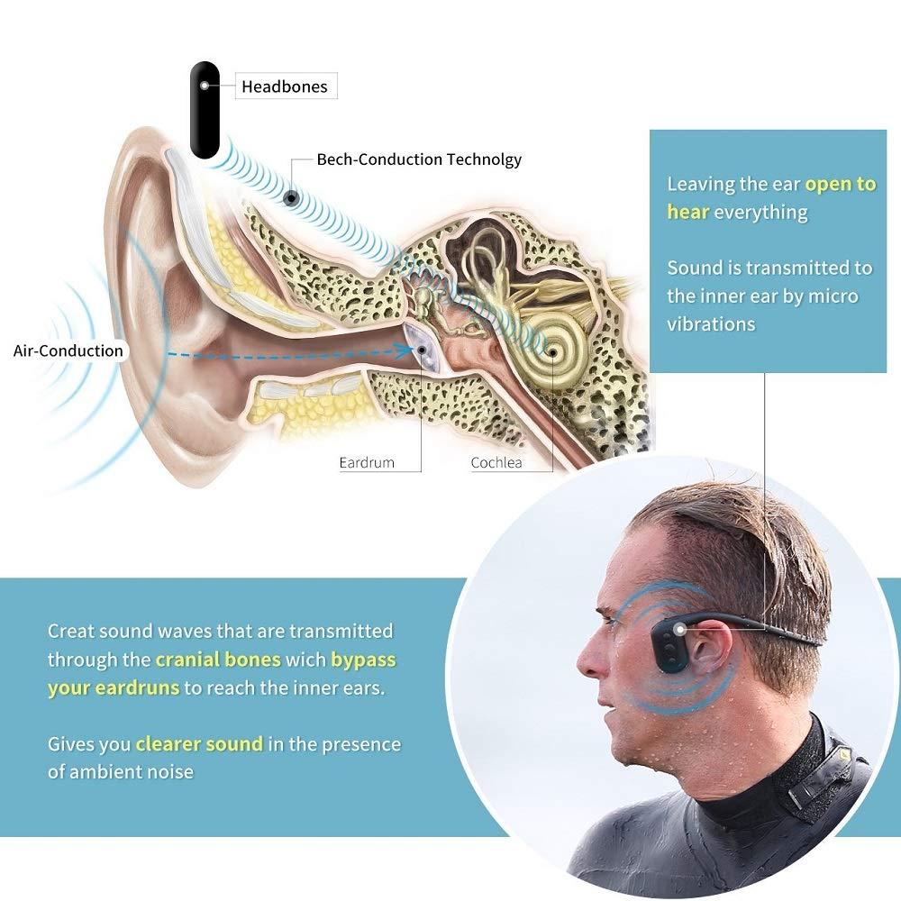 o jogador mp3 do fone de ouvido