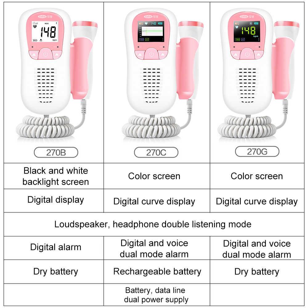 Cofoe Doppler Janin Monitor USG Bayi Fetal Doppler Suara Detak Jantung Detector Hamil Janin Portable Monitor Kesehatan Bayi