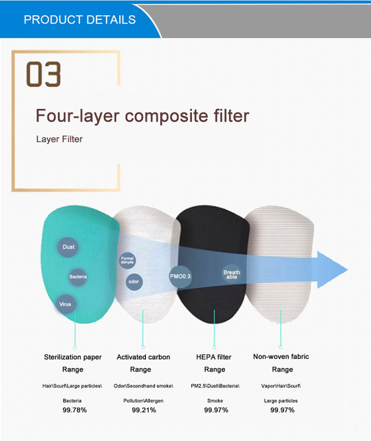 Smart Electric Face Mask Air Purifying Anti Dust Pollution Fresh Air Supply Filter Haze Silicone Seal Electric Fan Mask 5