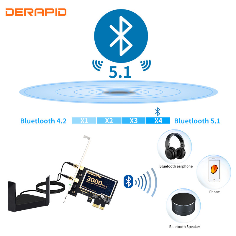 cheapest 1200Mbps Wireless MC-AC7265 Half Mini PCI-E Wifi Card Bluetooth 4 2 802 11ac Dual Band 2 4G 5Ghz Adapter For Laptop Than 7260HMW