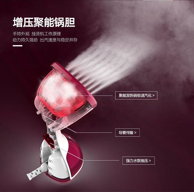 New Garment Steamers Clothes Mini Steam Iron Handheld Dry Cleaning Brush Clothes Household Appliance Portable Travel Colors in Garment Steamers from Home Appliances