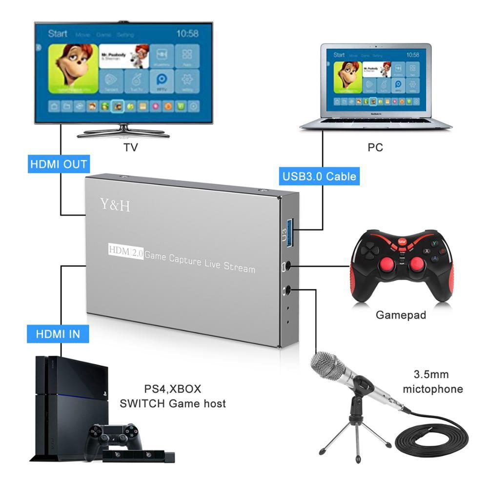 Computer & Zubehr Interne TV- & Videoschnittkarten sumicorp.com ...