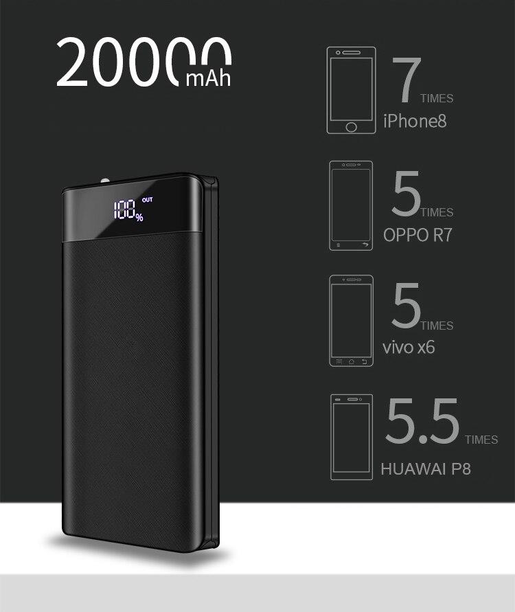 Portable 20000mAh Power Bank Charging For Xiaomi Mobile Phones 1