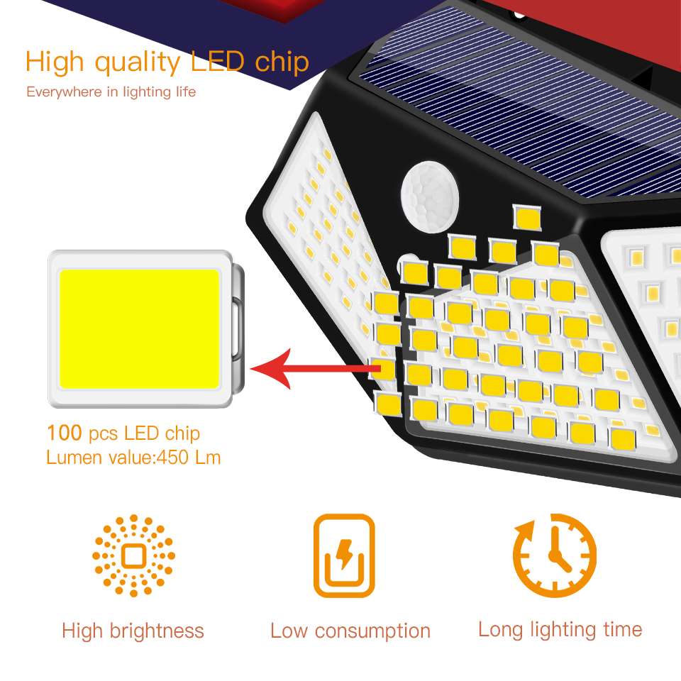 lowest price Solar Lights Outdoor 100 Led Bright Motion Sensor Light Wide Angle Wireless Waterproof IP65 Wall Lights for Garden Wall Street