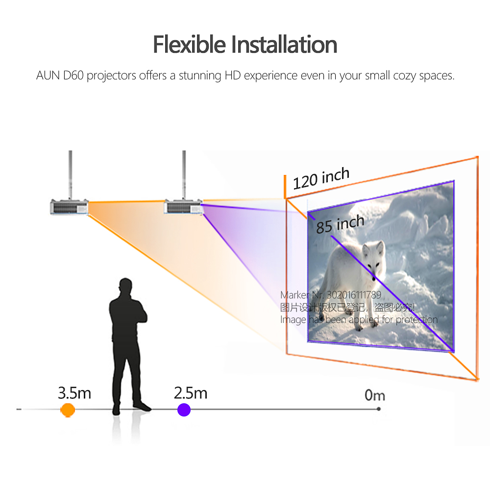 Image 5 - AUN MINI Projector D60S, 1280x720P, Android 6.0 WIFI Bluetooth, LED Proyector for 1080P Home Cinema, Video Beamer, Optional D60-in LCD Projectors from Consumer Electronics