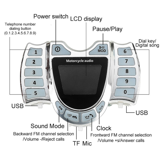 Bluetooth Audio System 2