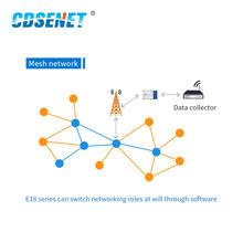 E18-MS1PA2-IPX CC2530 ZigBee Module 2.4GHz Mesh Network PA LNA 2.4g IoT SMD IPEX SoC Wireless Transceiver Module