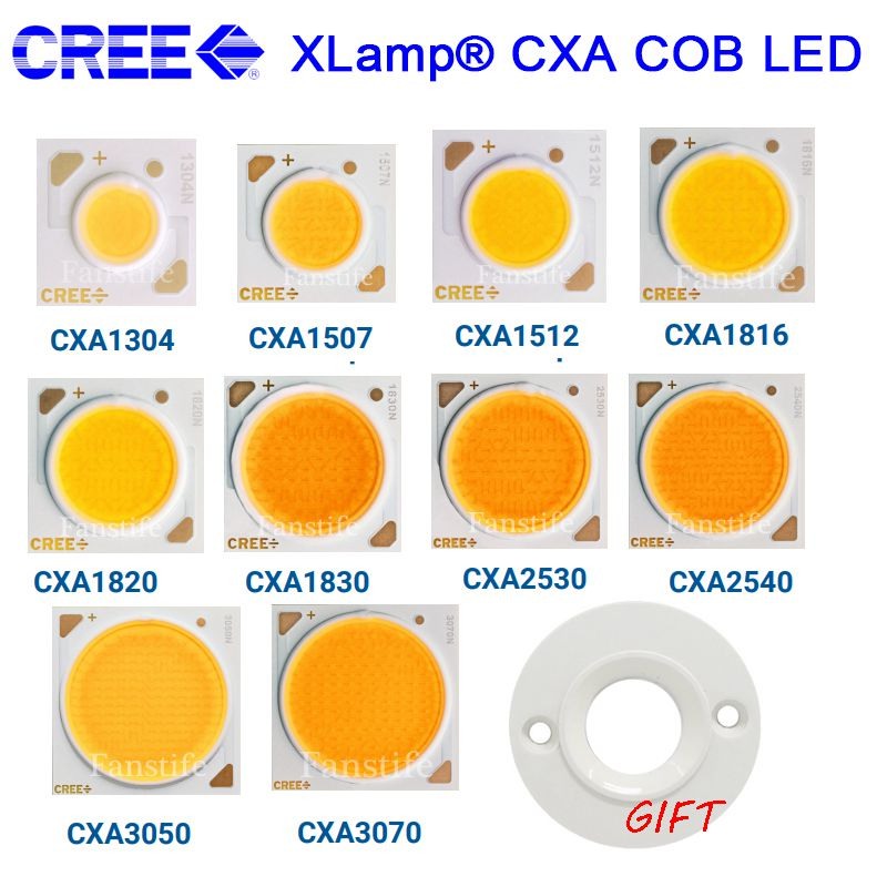 CREE COB CXA1304 CXA1507 CXA1512 CXA1816 CXA1820 CXA1830 CXA2011 CXA2520 CXA2530 2540 CXA3050  CXA3070 High Power Led Spotlight
