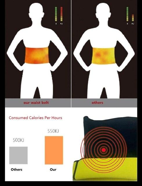 QQT Slimming Waist Trainer Women Tracksuit Fat Burning Hot SPA Sportes Workout Thermal Sweat Sauna Neoprene Body Belt Girdles 2