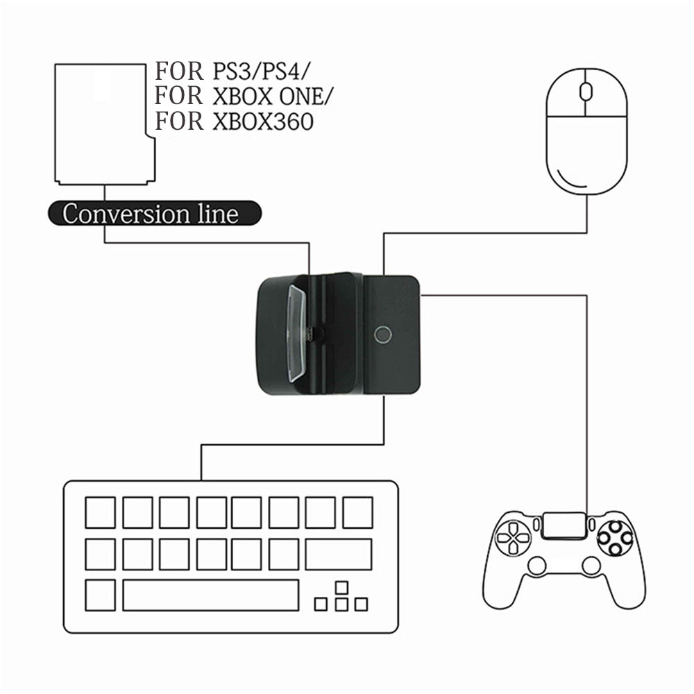 Portable Mouse Keyboard Base Converter for Nintend Switch for PS4/PS3 for XBox One / 360 Host Adapter Accessories