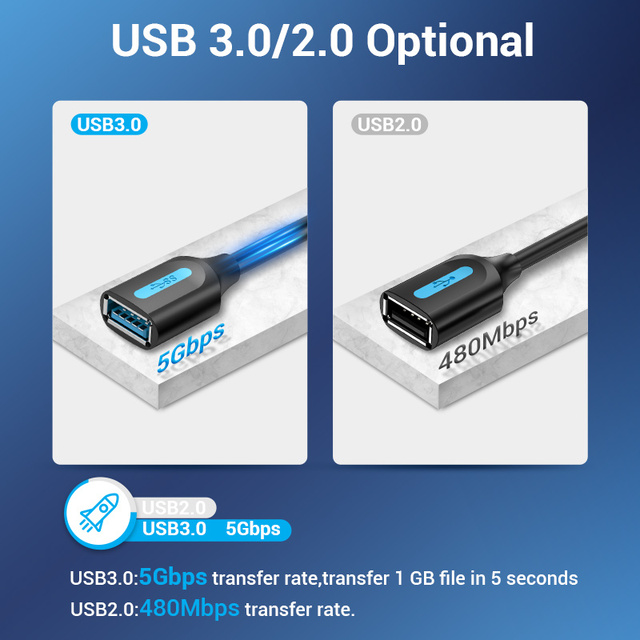 Vention USB 3.0 Extension Cable USB 3.0 2.0 Cable Extender Data Cord for PC Smart TV Xbox One SSD Fast Speed USB Cable Extension 6