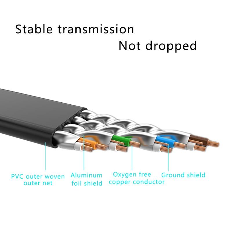 Купить 1/3/5m cat7 flat ethernet cable rj45 lan networking patch cord