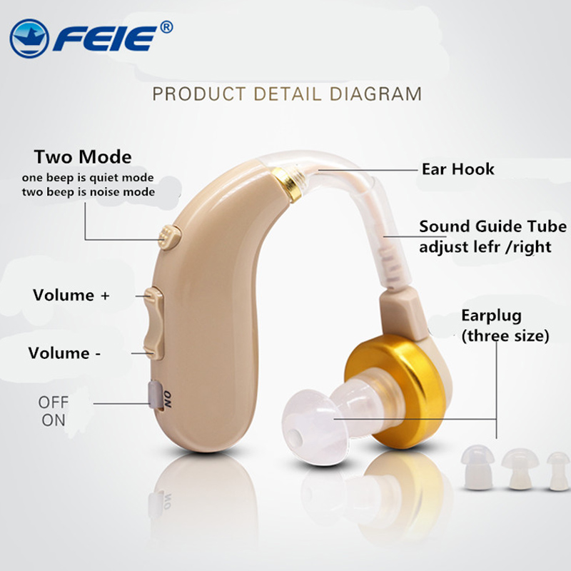 Mini BTE Hearing Aid Behind-The-Ear Hearing Aids Rechargeable Sound Volume Amplifier Adjustable Tone for the Hearing Loss s-130
